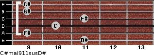 C#maj9/11sus/D# for guitar on frets 11, 9, 10, 11, 9, 9