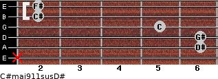 C#maj9/11sus/D# for guitar on frets x, 6, 6, 5, 2, 2