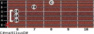 C#maj9/11sus/D# for guitar on frets x, 6, 6, 6, 7, 8