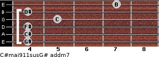 C#maj9/11sus/G# add(m7) guitar chord