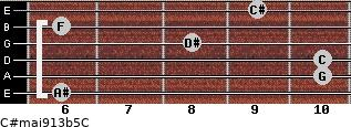 C#maj9/13b5/C for guitar on frets 6, 10, 10, 8, 6, 9