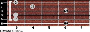 C#maj9/13b5/C for guitar on frets 6, 3, 3, 6, 4, 3