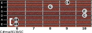 C#maj9/13b5/C for guitar on frets 6, 6, 10, 10, 8, 9