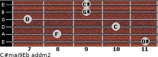 C#maj9/Eb add(m2) guitar chord