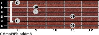 C#maj9/Eb add(m3) guitar chord