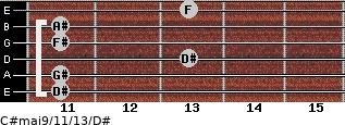 C#maj9/11/13/D# for guitar on frets 11, 11, 13, 11, 11, 13