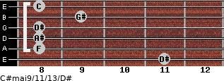 C#maj9/11/13/D# for guitar on frets 11, 8, 8, 8, 9, 8