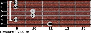 C#maj9/11/13/D# for guitar on frets 11, 9, 10, 10, 9, 9