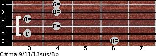 C#maj9/11/13sus/Bb for guitar on frets 6, 3, 4, 3, 4, 4