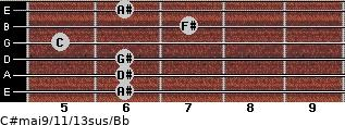 C#maj9/11/13sus/Bb for guitar on frets 6, 6, 6, 5, 7, 6