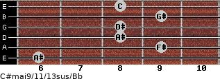 C#maj9/11/13sus/Bb for guitar on frets 6, 9, 8, 8, 9, 8