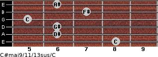 C#maj9/11/13sus/C for guitar on frets 8, 6, 6, 5, 7, 6