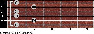 C#maj9/11/13sus/C for guitar on frets 8, 9, 8, 8, 9, 8