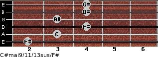 C#maj9/11/13sus/F# for guitar on frets 2, 3, 4, 3, 4, 4