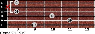C#maj9/11sus for guitar on frets 9, 11, 10, 8, x, 8