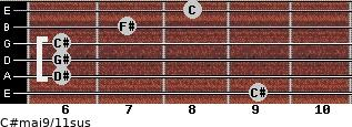 C#maj9/11sus for guitar on frets 9, 6, 6, 6, 7, 8