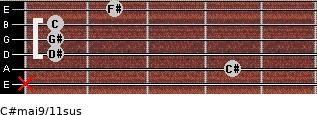C#maj9/11sus for guitar on frets x, 4, 1, 1, 1, 2