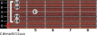 C#maj9/11sus for guitar on frets x, 4, 4, 5, 4, 4
