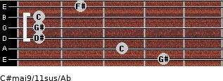 C#maj9/11sus/Ab for guitar on frets 4, 3, 1, 1, 1, 2