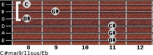 C#maj9/11sus/Eb for guitar on frets 11, 11, 11, 8, 9, 8