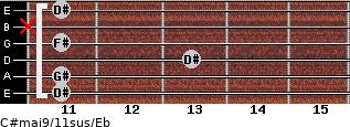 C#maj9/11sus/Eb for guitar on frets 11, 11, 13, 11, x, 11