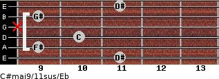 C#maj9/11sus/Eb for guitar on frets 11, 9, 10, x, 9, 11