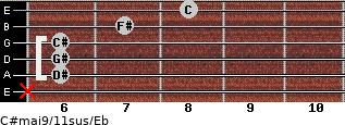 C#maj9/11sus/Eb for guitar on frets x, 6, 6, 6, 7, 8