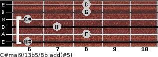 C#maj9/13b5/Bb add(#5) guitar chord