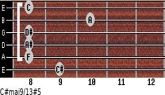 C#maj9/13#5 guitar chord