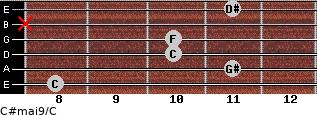 C#maj9/C for guitar on frets 8, 11, 10, 10, x, 11
