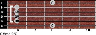 C#maj9/C for guitar on frets 8, 6, 6, 6, 6, 8