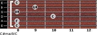 C#maj9/C for guitar on frets 8, 8, 10, 8, 9, 8