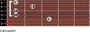 C#maj9/C for guitar on frets x, 3, 1, 1, 2, 1