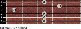 C#maj9/G add(b5) for guitar on frets 3, 3, 3, 1, 4, 3