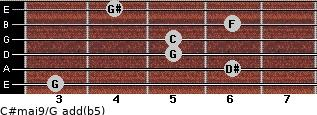 C#maj9/G add(b5) for guitar on frets 3, 6, 5, 5, 6, 4