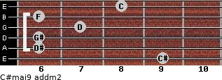 C#maj9 add(m2) for guitar on frets 9, 6, 6, 7, 6, 8