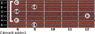 C#maj9 add(m2) for guitar on frets 9, 8, 12, 8, 9, 8