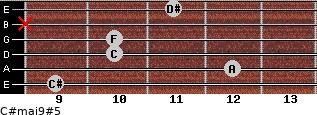 C#maj9#5 for guitar on frets 9, 12, 10, 10, x, 11