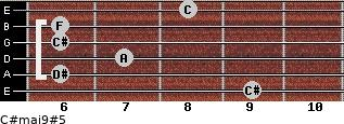 C#maj9#5 for guitar on frets 9, 6, 7, 6, 6, 8