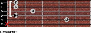 C#maj9#5 for guitar on frets x, 4, 1, 2, 1, 1