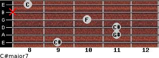 C#major7 for guitar on frets 9, 11, 11, 10, x, 8