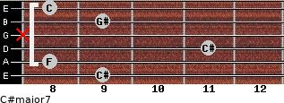 C#major7 for guitar on frets 9, 8, 11, x, 9, 8
