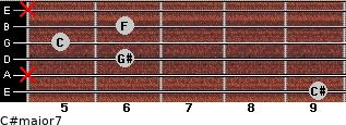 C#major7 for guitar on frets 9, x, 6, 5, 6, x