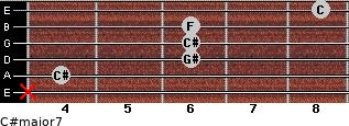 C#major7 for guitar on frets x, 4, 6, 6, 6, 8