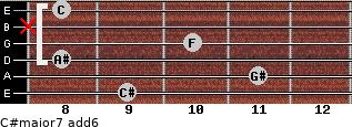 C#major7(add6) for guitar on frets 9, 11, 8, 10, x, 8