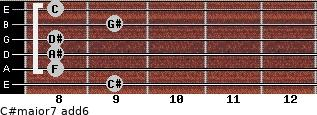 C#major7(add6) for guitar on frets 9, 8, 8, 8, 9, 8