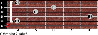 C#major7(add6) for guitar on frets x, 4, 8, 5, 6, 4