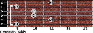 C#major7(add9) for guitar on frets 9, 11, 10, 10, 9, 11