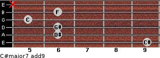 C#major7(add9) for guitar on frets 9, 6, 6, 5, 6, x