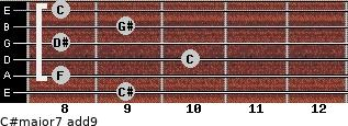 C#major7(add9) for guitar on frets 9, 8, 10, 8, 9, 8